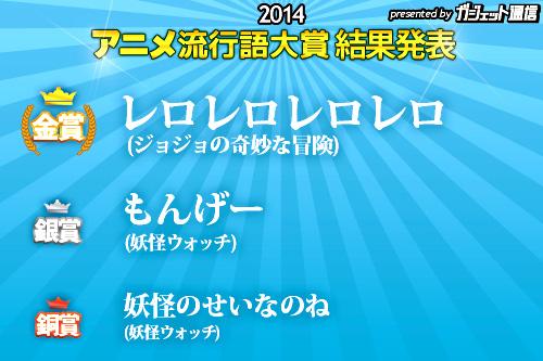 アニメ流行語大賞2014