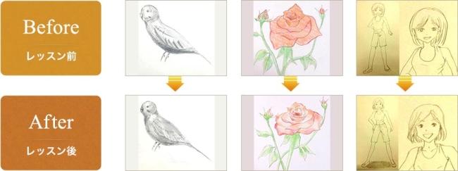 1レッスン(60分弱)で、絵の描き方は大きく上達(モニター事例)